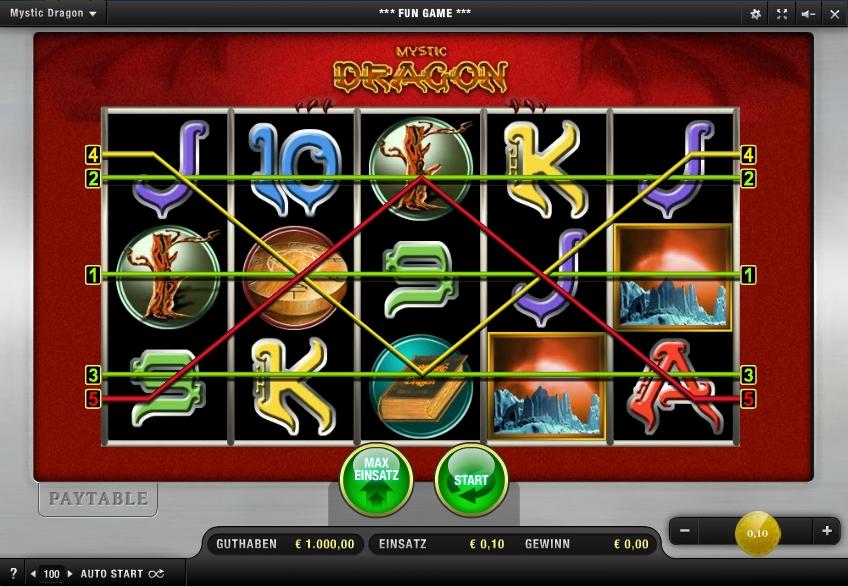 online casino eröffnen kostenlos automat spielen