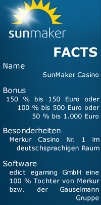 sunmaker-facts-1