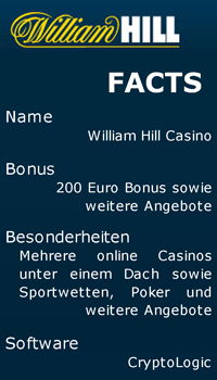 williamhill-facts-1